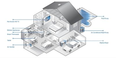 Why-whole-house-surge-protectors-installation-raleigh-nc-electric-all-pro-inter-min